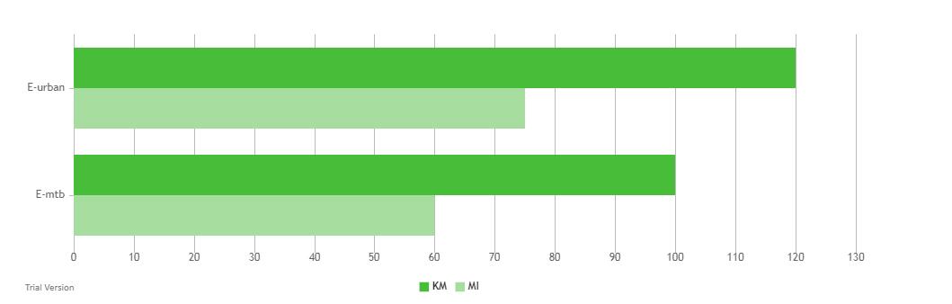 tablica-kilometri